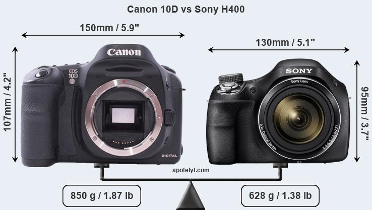 Size Canon 10D vs Sony H400