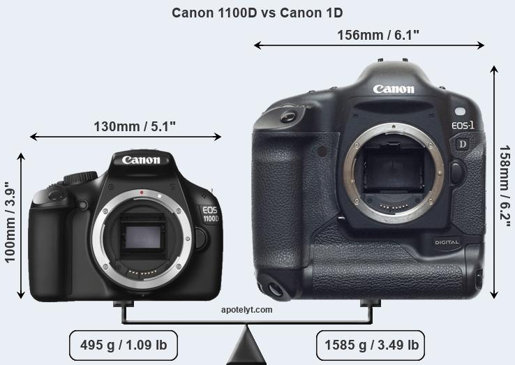 Compare Canon 1100D and Canon 1D