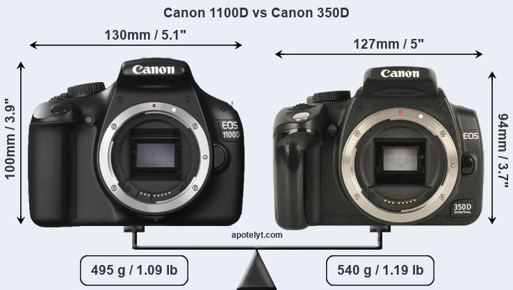 Compare Canon 1100D and Canon 350D