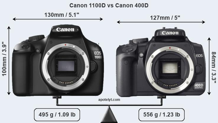 Compare Canon 1100D and Canon 400D