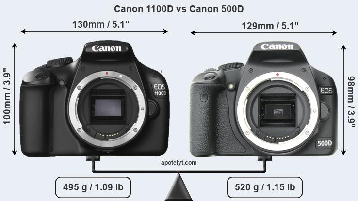 Compare Canon 1100D and Canon 500D