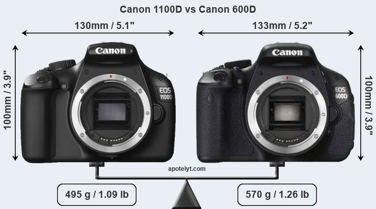 Compare Canon 1100D and Canon 600D