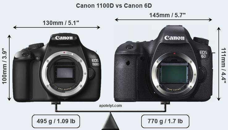 Compare Canon 1100D and Canon 6D