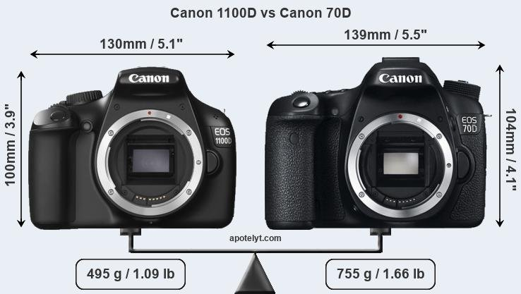 Compare Canon 1100D and Canon 70D