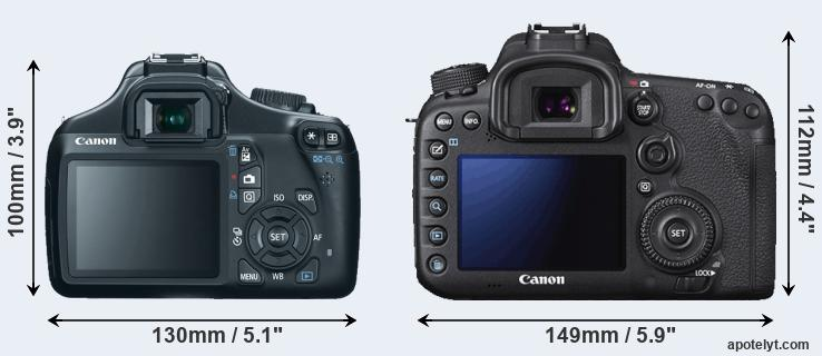 1100D and 7D Mark II rear side