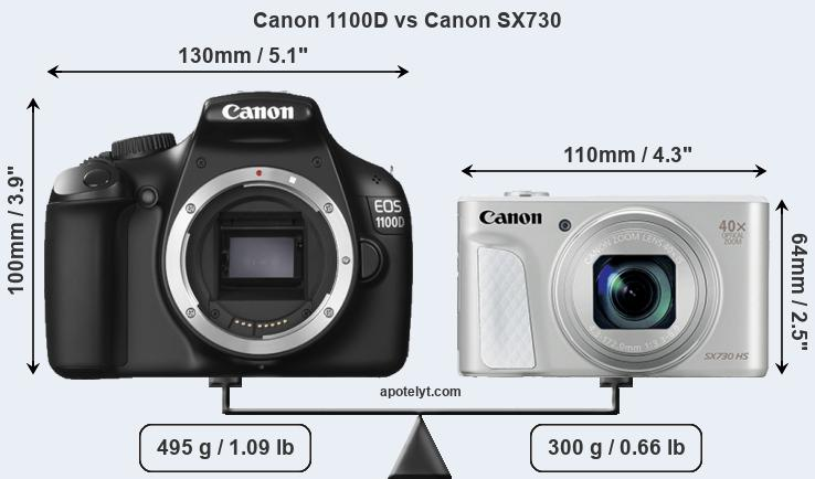 Compare Canon 1100D and Canon SX730