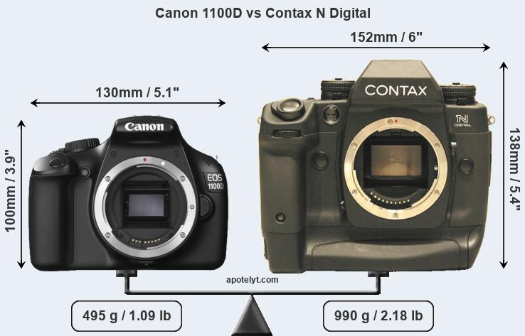 Size Canon 1100D vs Contax N Digital