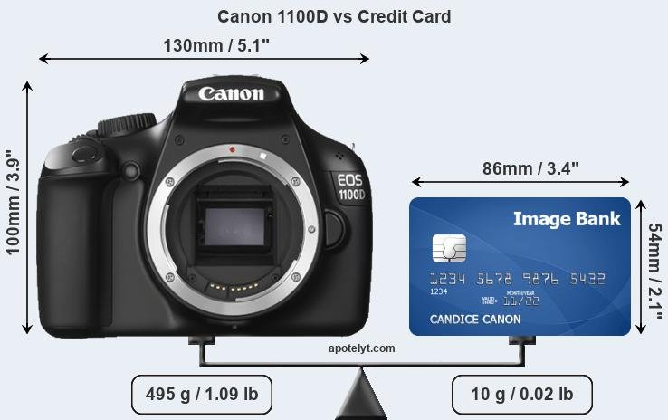 Canon 1100D vs credit card front