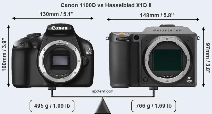 Size Canon 1100D vs Hasselblad X1D II