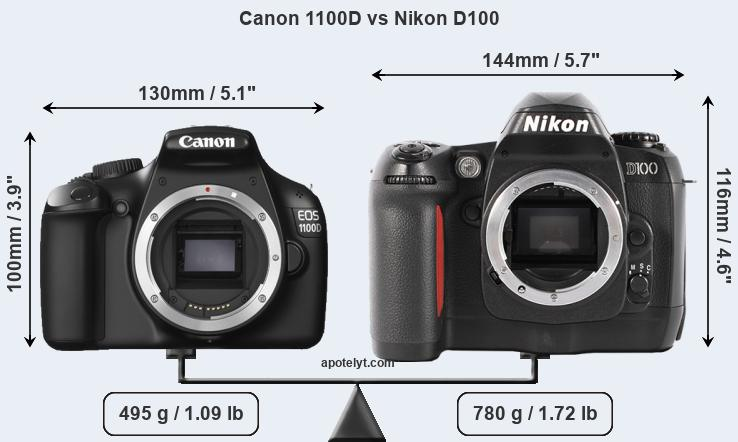 Compare Canon 1100D and Nikon D100