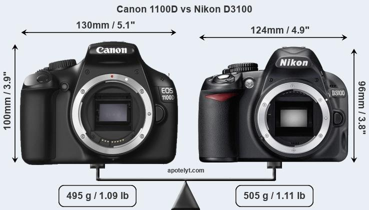 Compare Canon 1100D and Nikon D3100