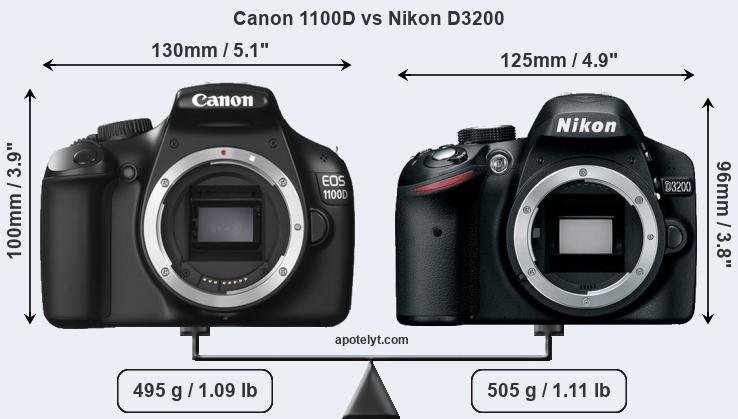 Compare Canon 1100D and Nikon D3200