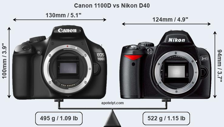 Compare Canon 1100D and Nikon D40