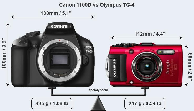 Size Canon 1100D vs Olympus TG-4