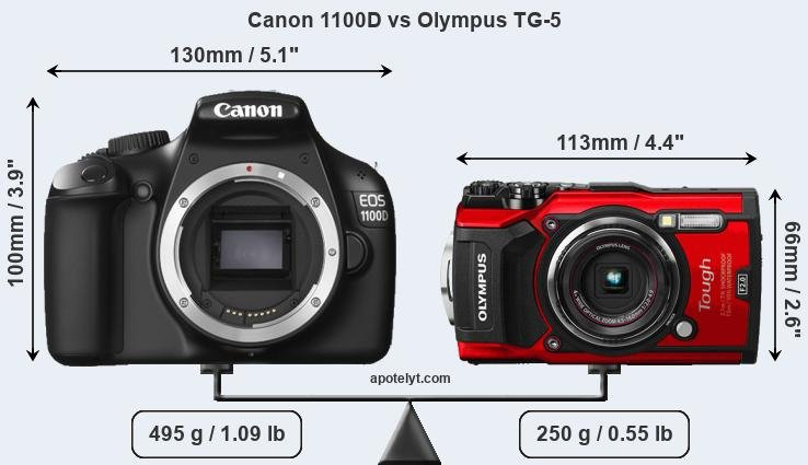 Size Canon 1100D vs Olympus TG-5