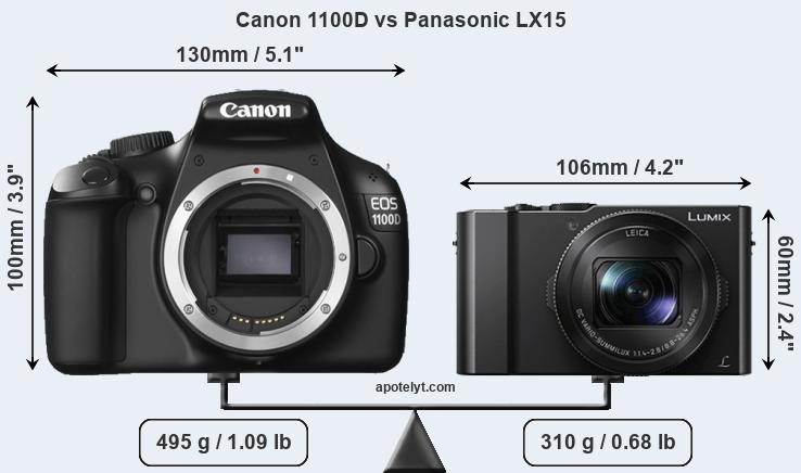Compare Canon 1100D and Panasonic LX15