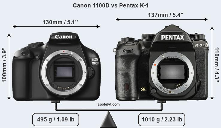 Compare Canon 1100D and Pentax K-1