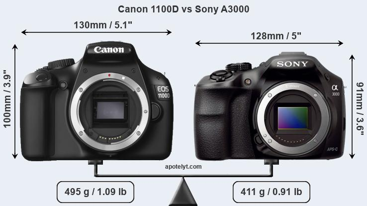 Size Canon 1100D vs Sony A3000