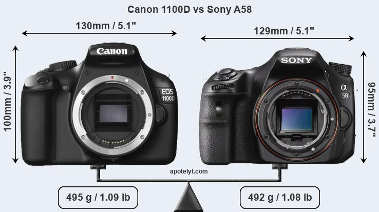 Size Canon 1100D vs Sony A58