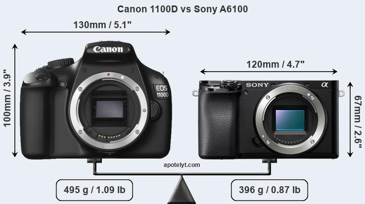 Size Canon 1100D vs Sony A6100