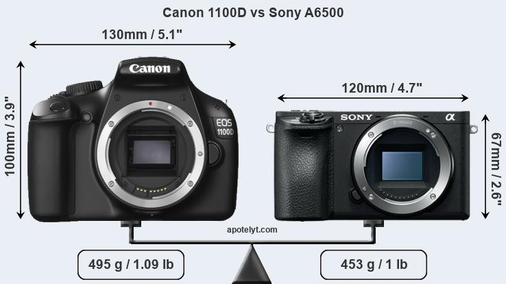 Size Canon 1100D vs Sony A6500