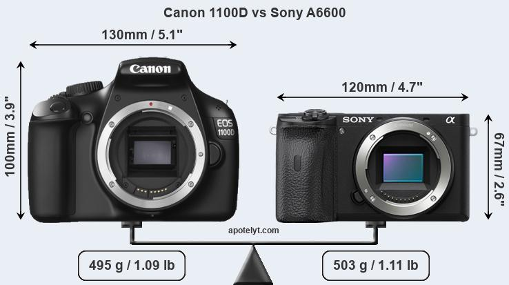Size Canon 1100D vs Sony A6600