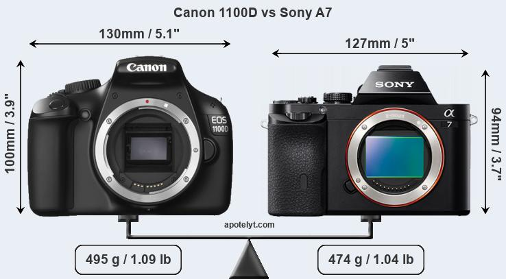 Size Canon 1100D vs Sony A7