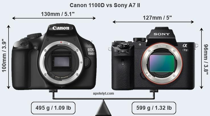 Size Canon 1100D vs Sony A7 II