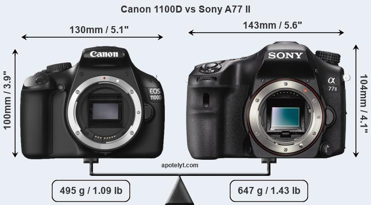 Size Canon 1100D vs Sony A77 II