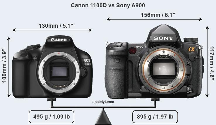 Size Canon 1100D vs Sony A900