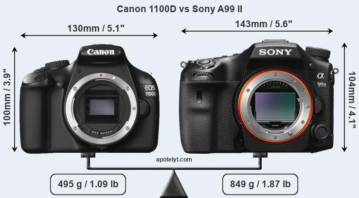 Size Canon 1100D vs Sony A99 II