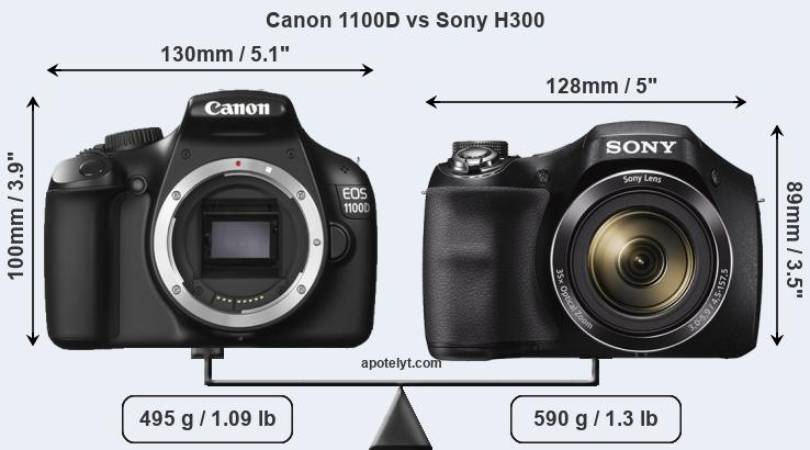 Size Canon 1100D vs Sony H300