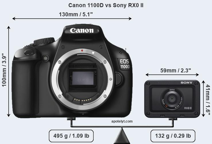 Size Canon 1100D vs Sony RX0 II