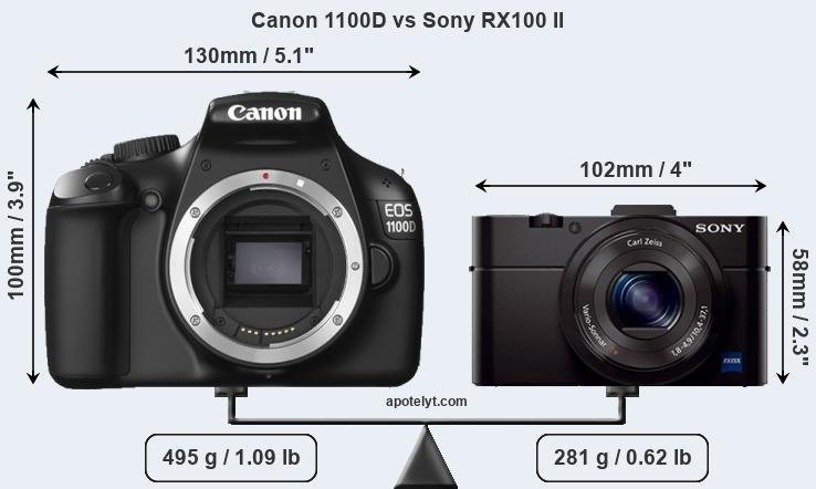 Size Canon 1100D vs Sony RX100 II