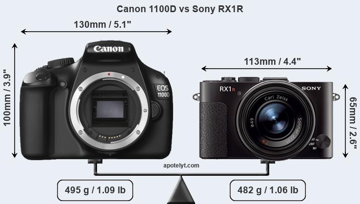 Size Canon 1100D vs Sony RX1R