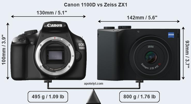 Size Canon 1100D vs Zeiss ZX1