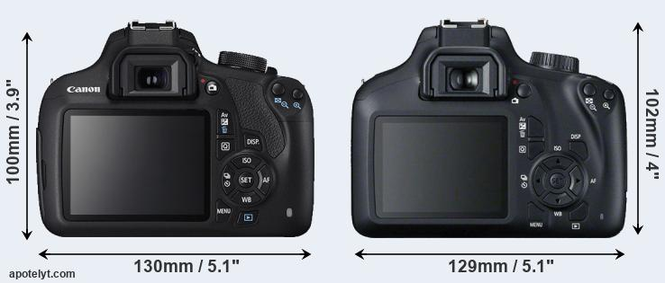 1200D and 4000D rear side