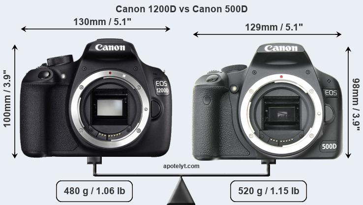 Compare Canon 1200D and Canon 500D