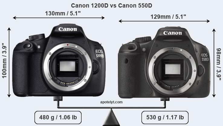 Compare Canon 1200D and Canon 550D