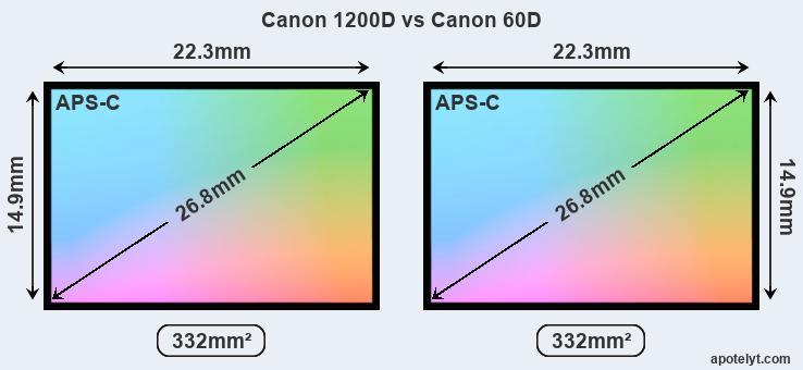 Canon 1200D vs Canon 60D Comparison Review