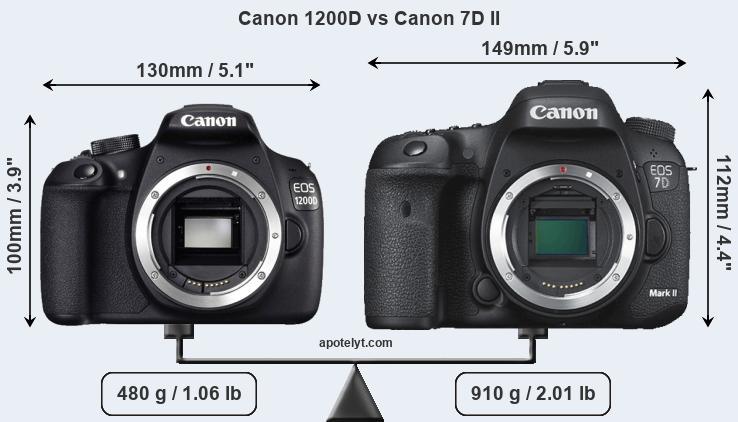Gadget Place Camera-On-Camera Adapter for Canon EOS 7D Mark II 70D 700D 1200D 100D Rebel T5 Kiss X70