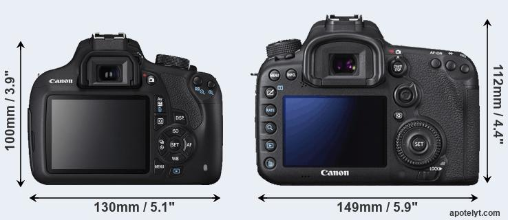 1200D and 7D Mark II rear side