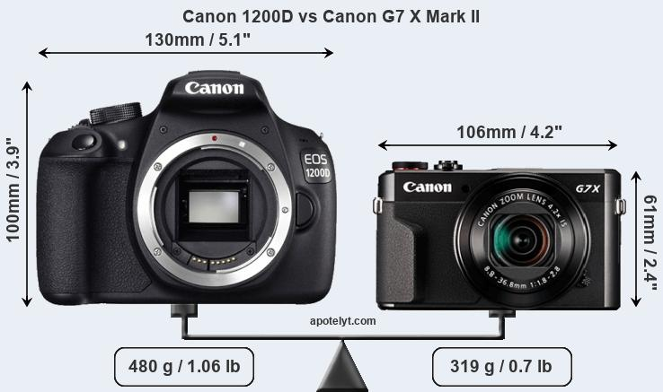 Compare Canon 1200D and Canon G7 X Mark II