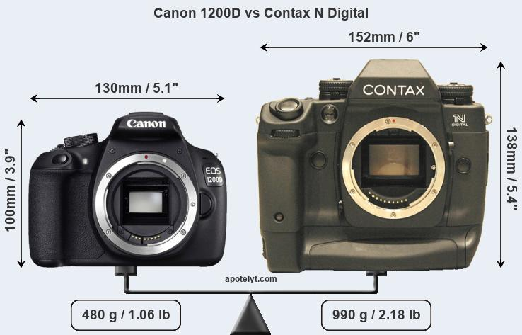 Size Canon 1200D vs Contax N Digital