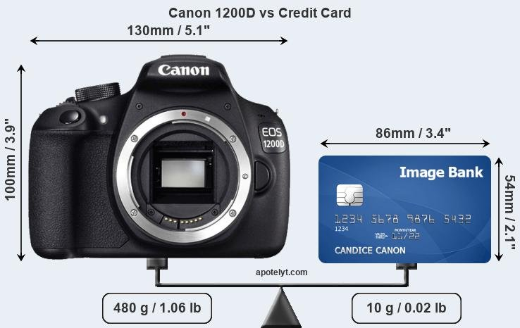 Canon 1200D vs credit card front