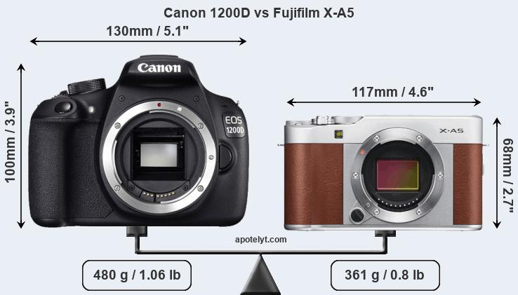 Canon 1200D vs Fujifilm X-A5 Comparison Review
