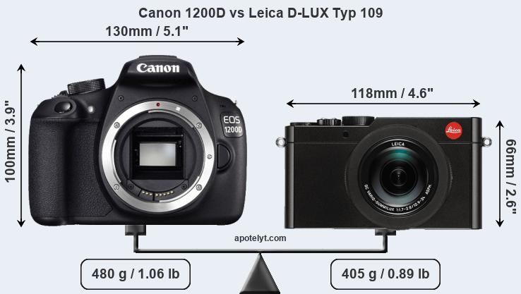 Size Canon 1200D vs Leica D-LUX Typ 109