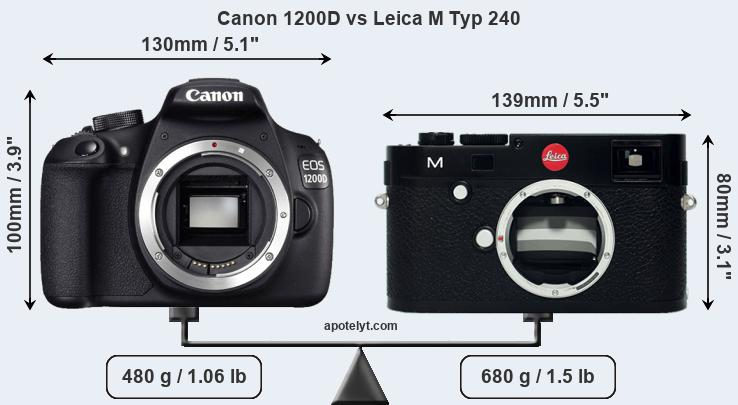 Size Canon 1200D vs Leica M Typ 240