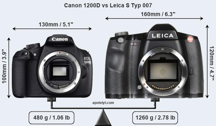 Size Canon 1200D vs Leica S Typ 007