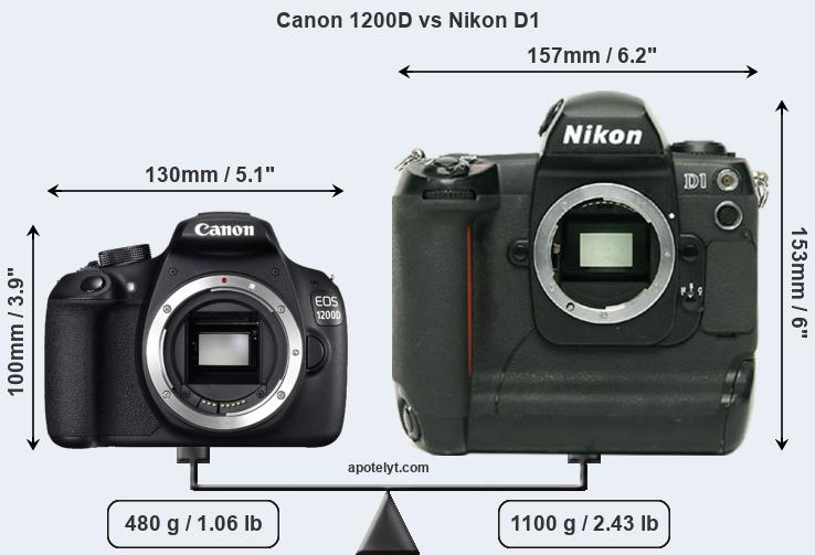 Compare Canon 1200D and Nikon D1